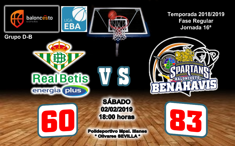 CRÓNICA | EBA (D-B) 18/19 | J-16ª > Real Betis Enegía Plus vs CB Benahavís Costa del Sol