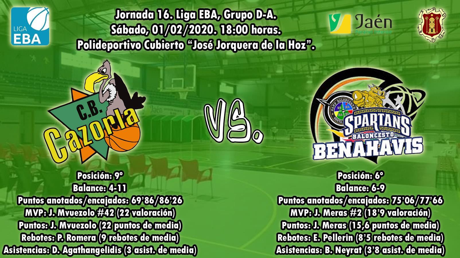 PREVIA   EBA (D-A) 19/20   J-16ª > Jaén Paraiso Interior CB Cazorla vs CB Benahavís Costa del Sol